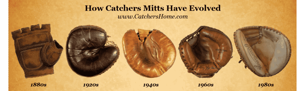 A visual timeline showing how Catchers Mitts have evolved over the decades